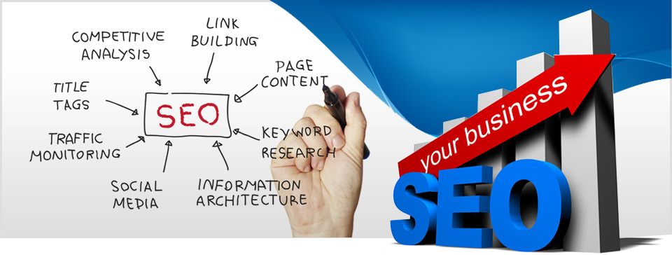 SEO Services Worcester